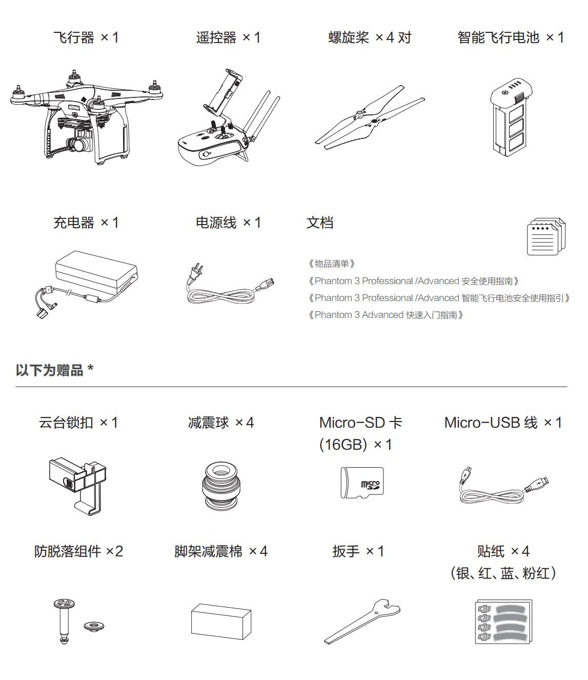 inthebox-p3-advanced-cn
